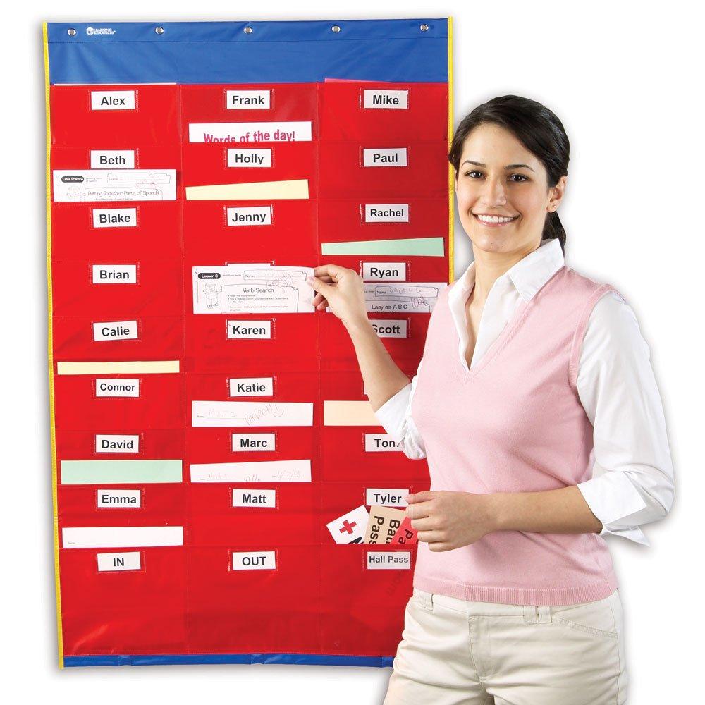 Tablero de planificaci/ón Learning Resources LER2255