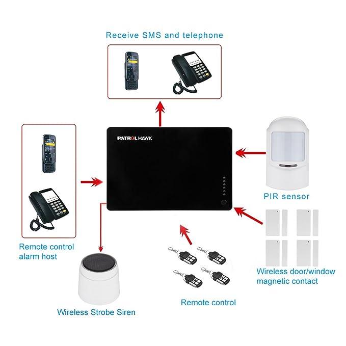 Patrol Hawk G1 Sistemas de seguridad para el hogar de Alarma inalámbrica GSM marcado automático Gabinete antirrobo