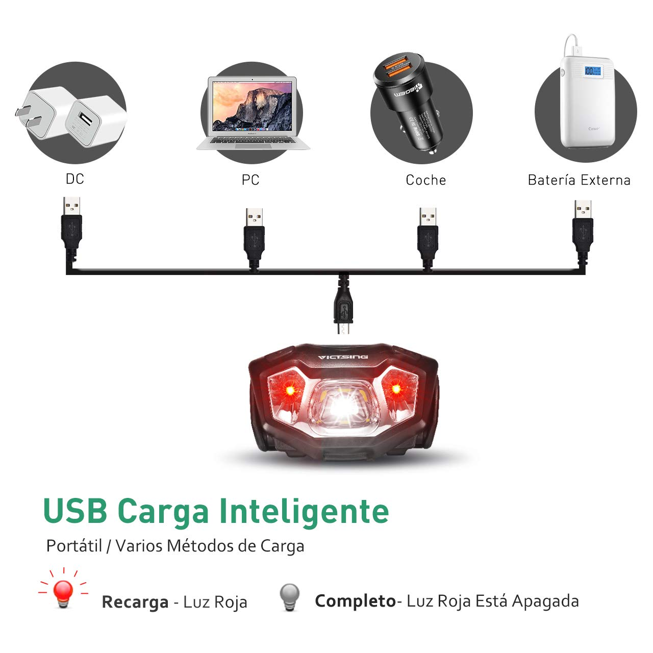 6 Modos de Luz Impermeable IPX6 Linterna Cabeza Ultra Ligera de Alta Potencia VicTsing Linterna Frontal LED Recargable con 50H de Autonom/ía Trabajo Ajustable 90/º para Running Pesca y Camping