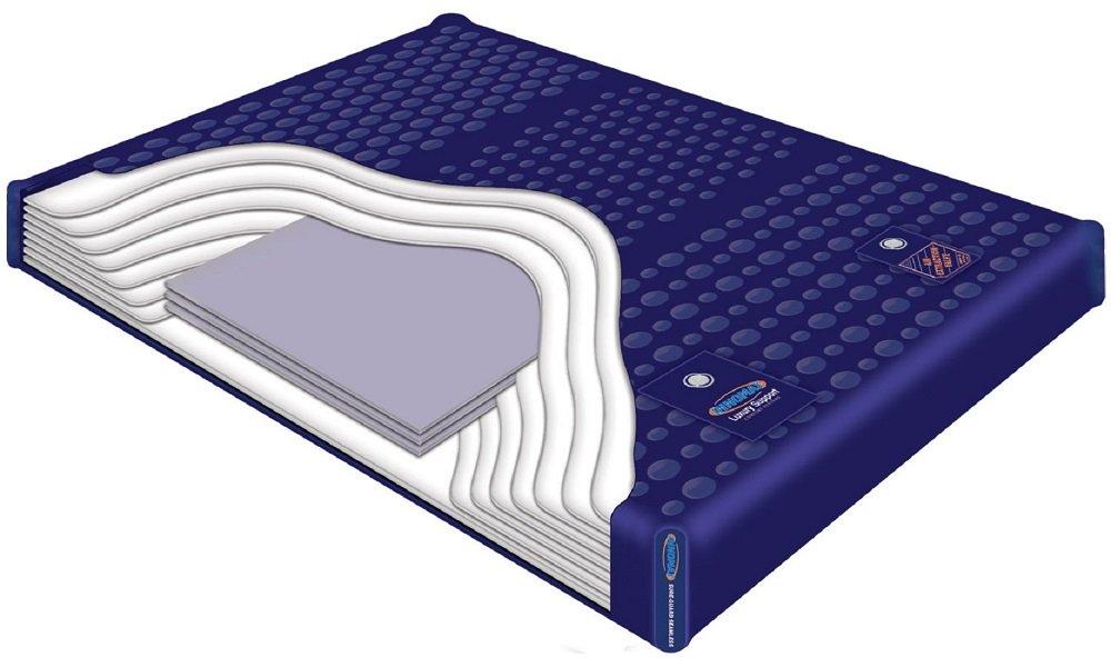 100%+ WAVELESS WATERBED Mattress (California King 72x84 LS8300) by Innomax