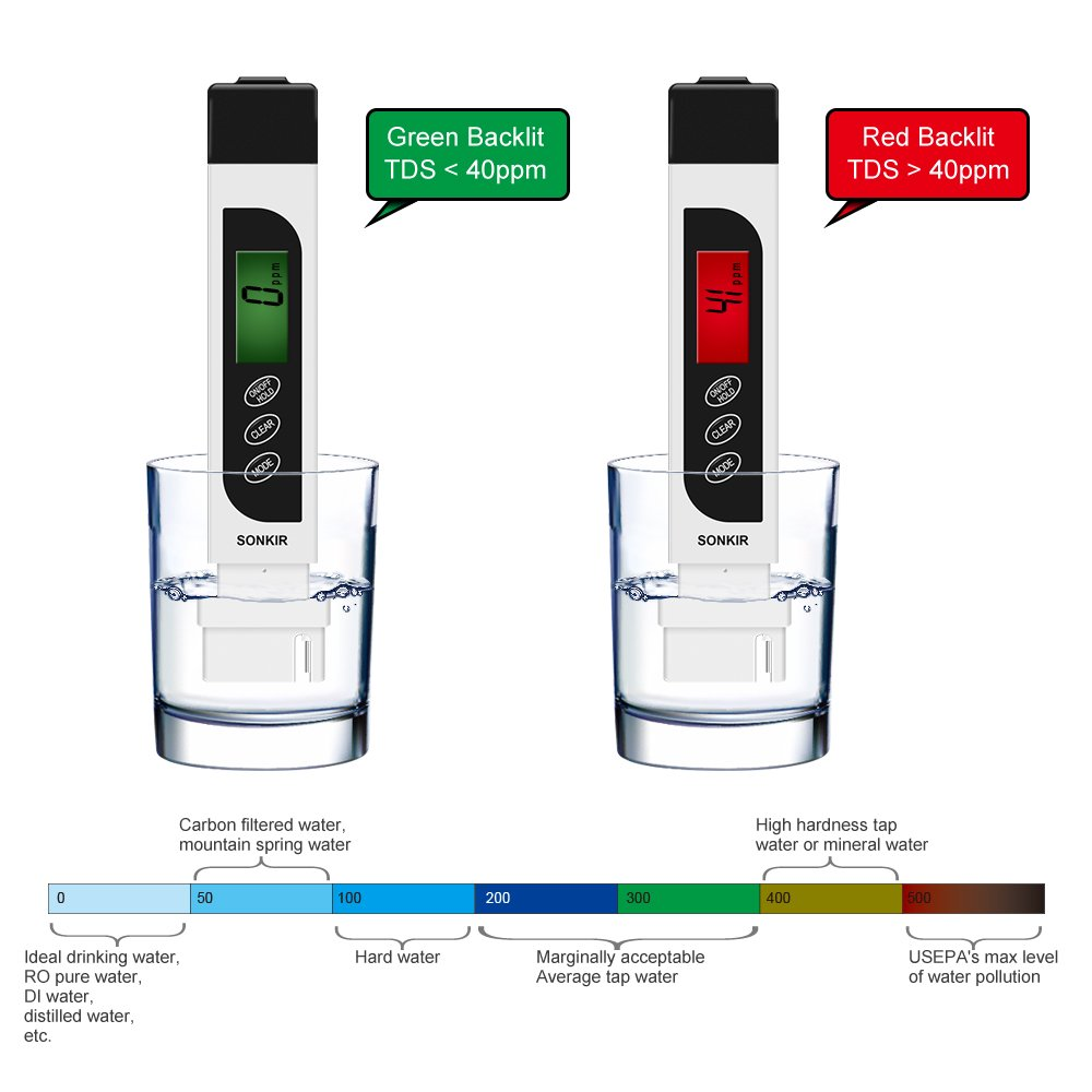 TDS Meter, Sonkir TDS01 3-In-1 TDS/EC/TEMP Meter, Digital Water Quality Tester for Drinking Water Purity Test, Swimming Pools, Aquariums, Hydroponics, Measure 0-9999ppm (White)