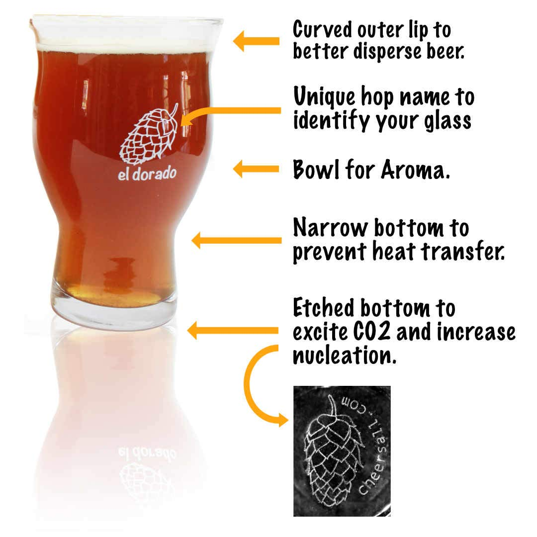 6 Pack 20oz Ultimate Pints - Each Glass is Uniquely Labeled - Never Lose Your Glass at a Party. by Cheers All (Image #2)