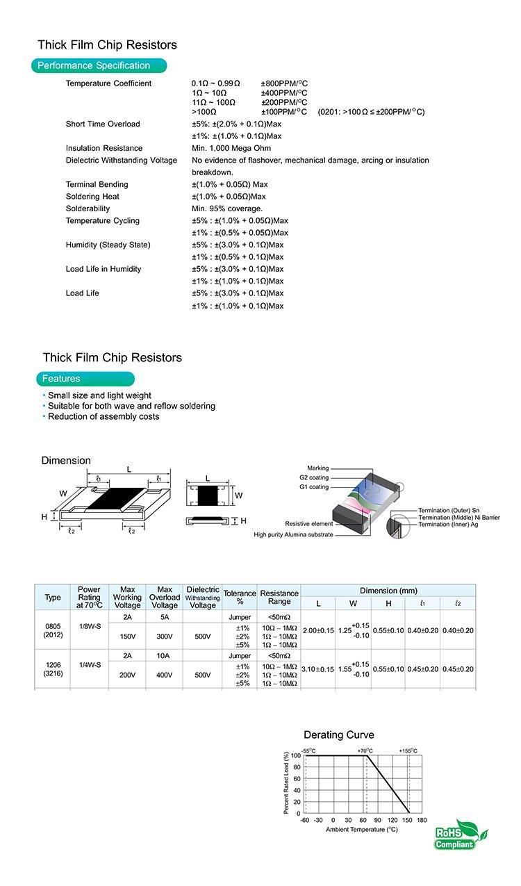 50 Metallschicht Widerstände 470 Ohm Widerstand 1//4 W Resistor LED Vorwiderstand
