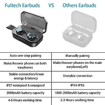 Amazon com: Wireless Earbuds,Bluetooth Headphones iPX7 Waterproof