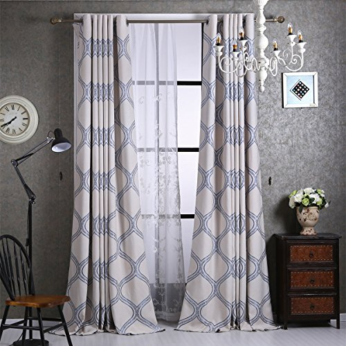 AUSWIND Painting Insulated Blackout Vertical Ripple Curtains Room Darkening Grommet Top Window Curtains One Panel (100