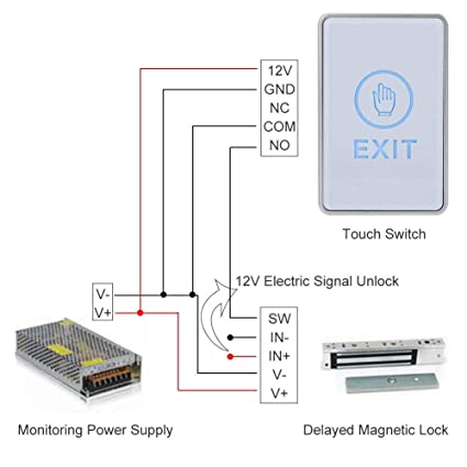 Access Control Exit Touch Button DK-920C Door Access Control System Exit Touch Button Door Push Release Switch