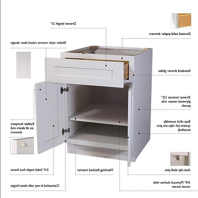 Amazon.com: Brookings Unassembled Shaker Tall Wall Kitchen ...