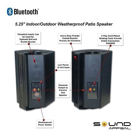 Amazon.com: Bluetooth 5.25 Indoor/Outdoor Weatherproof Patio Speakers  (Black- pair): Home Audio & Theater - Amazon.com: Bluetooth 5.25 Indoor/Outdoor Weatherproof Patio