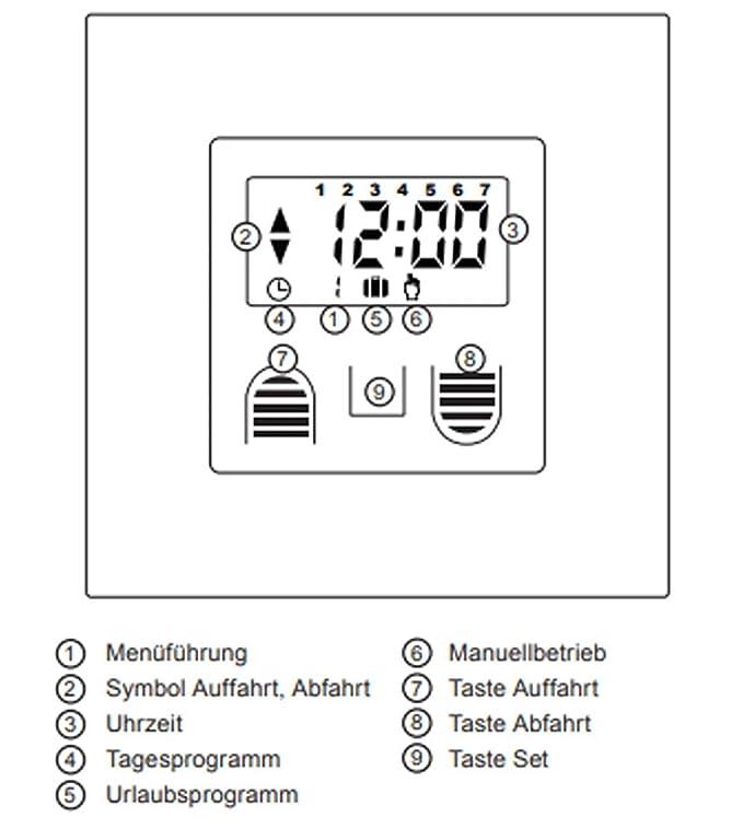 Schellenberg 25571 Zeitschaltuhr STANDARD zur Rollladensteuerung ...