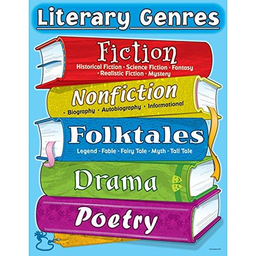 Carson Dellosa Literary Genres Chart (6427)