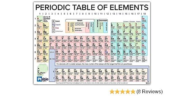 Ptable 2018 premium vinyl periodic table poster 11 sizes ptable 2018 premium vinyl periodic table poster 11 sizes amazon industrial scientific urtaz Gallery