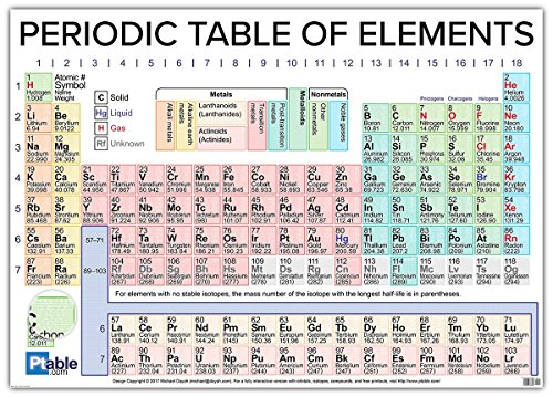 Ptable 2018 premium vinyl periodic table poster 11 sizes ptable 2018 premium vinyl periodic table poster 11 sizes amazon industrial scientific urtaz Images