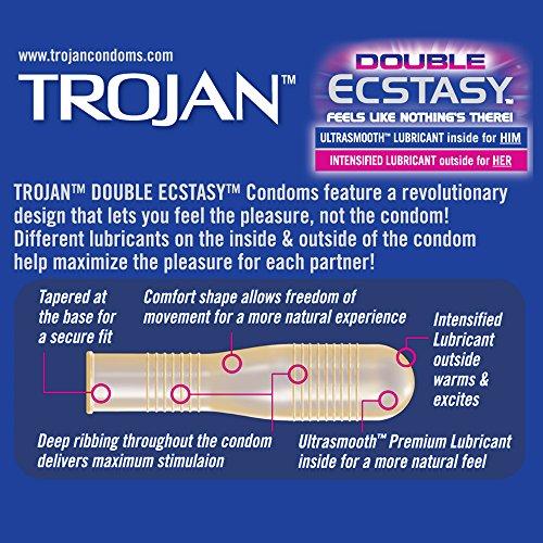 Trojan condoms reviews
