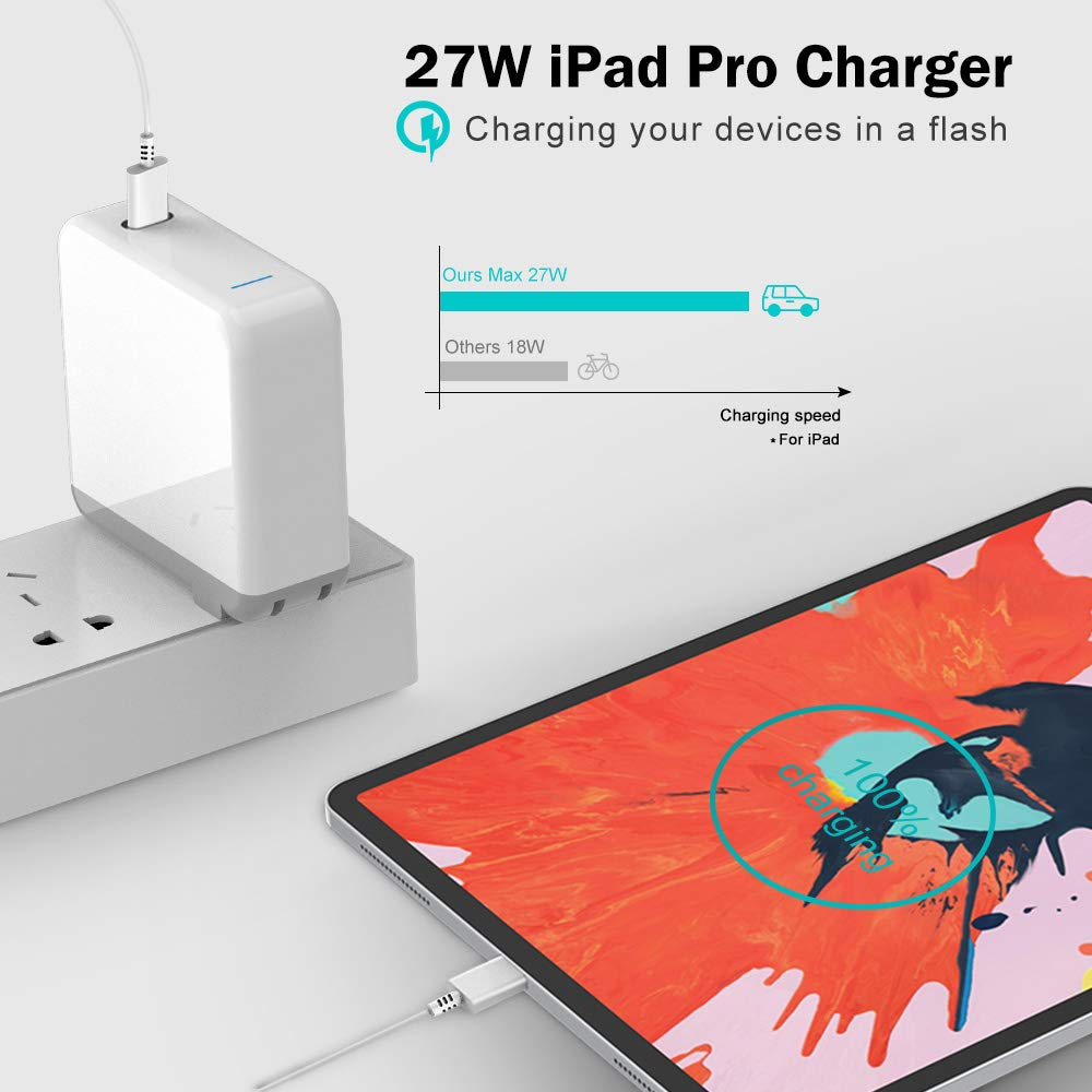 T ATHINK 61W USB C Charger for MacBook Pro 13 inch 2016, 2017, iPad Pro 2018, Thunderbolt 3 ports USB C Power Adapter & Power Delivery Supply for Any Type C Laptop, Tablet, Cellphone[UL Listed] by T ATHINK (Image #3)