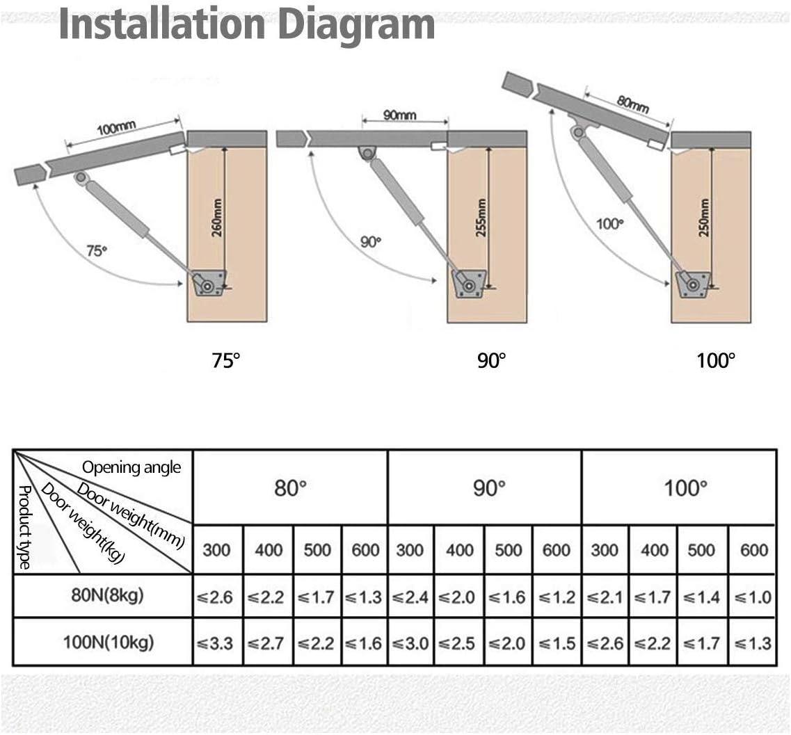 V/érin hydraulique /à gaz pour porte de meuble pour gaz 10 kg porte Lot de 2 v/érins /à gaz pour clapets de meubles   Kit complet damortisseurs /à gaz amortisseur Force de ressort 100 N armoire