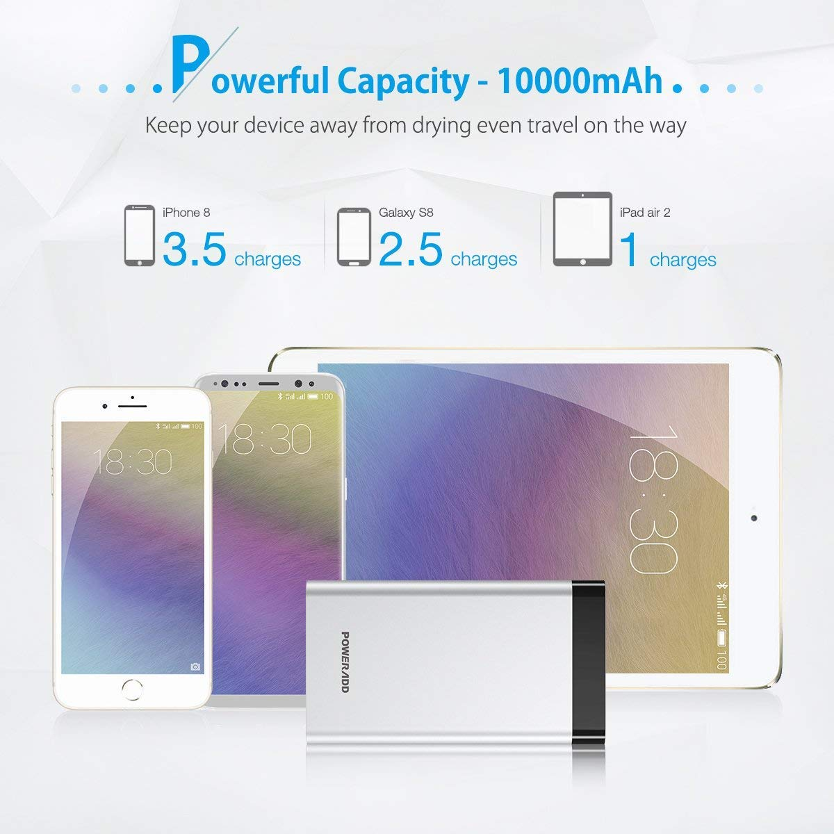 Digital LED Display, Poweradd Virgo 10000mAh Power Bank (USB-C Input & Output 5V/3A) Portable Charger for iPhone X, Samsung Galaxy, Nexus and More - Silver