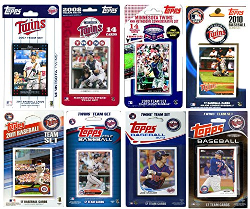 (C&I Collectables MLB Minnesota Twins Licensed Trading Card Team Set )