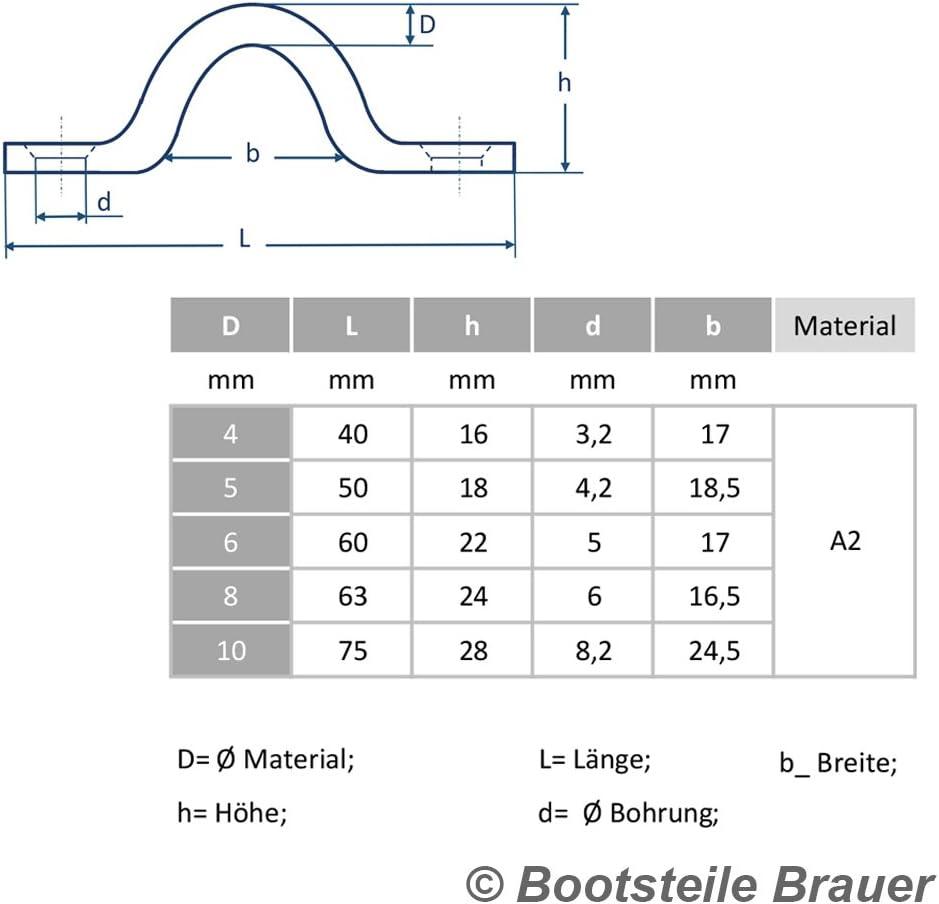 /A2/en acier inoxydable AISI 304 Lot de 25/Fender /Œillet d = 10/x 75/mm/