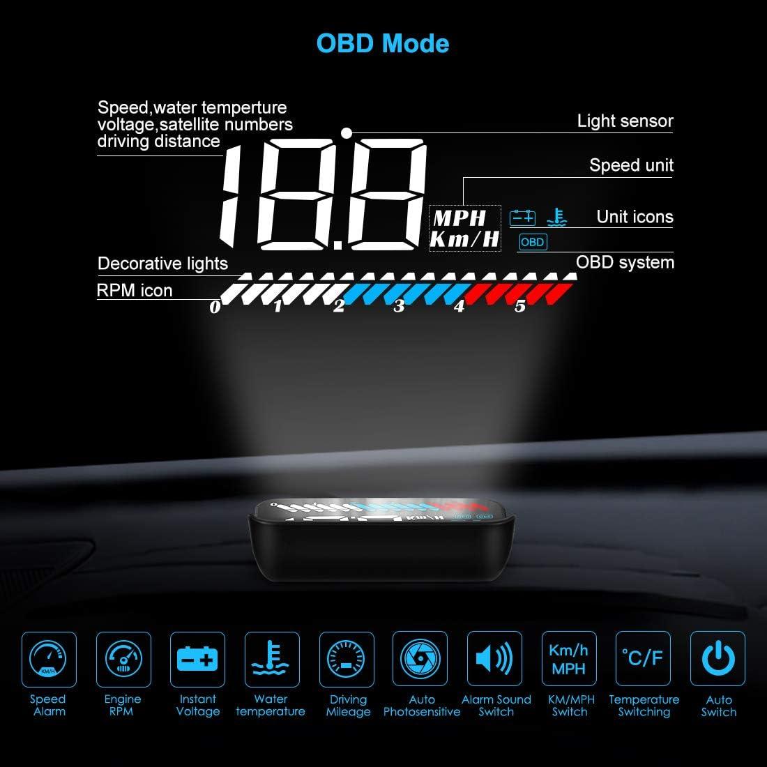 Head Up Display Full HD HUD OBD/&GPS Dual System Digital Speedometer Windshield Projector Digital Speedometer Alarm Water Temperature//RPM Alarm Plug/&Play