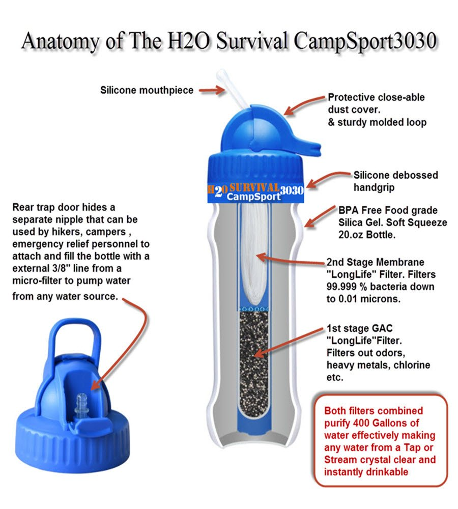 Amazon.com : H2O Survival Water Filter Bottle, 20 oz : Sports & Outdoors