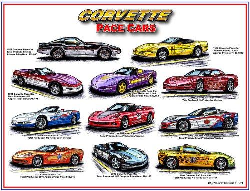 (1978 - 2008 Indy 500 Pace Car Corvette Montage)