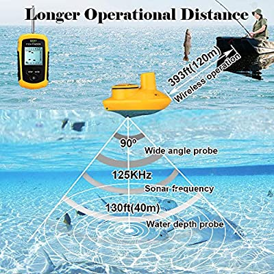 Lucky Wireless Fish Finder, Portable Handheld Fishfinder Sonar Sensor Transducer Anti-UV LCD Display Depth Finders for Kayak, Boat, Float Tube, Canoes by LUCKY