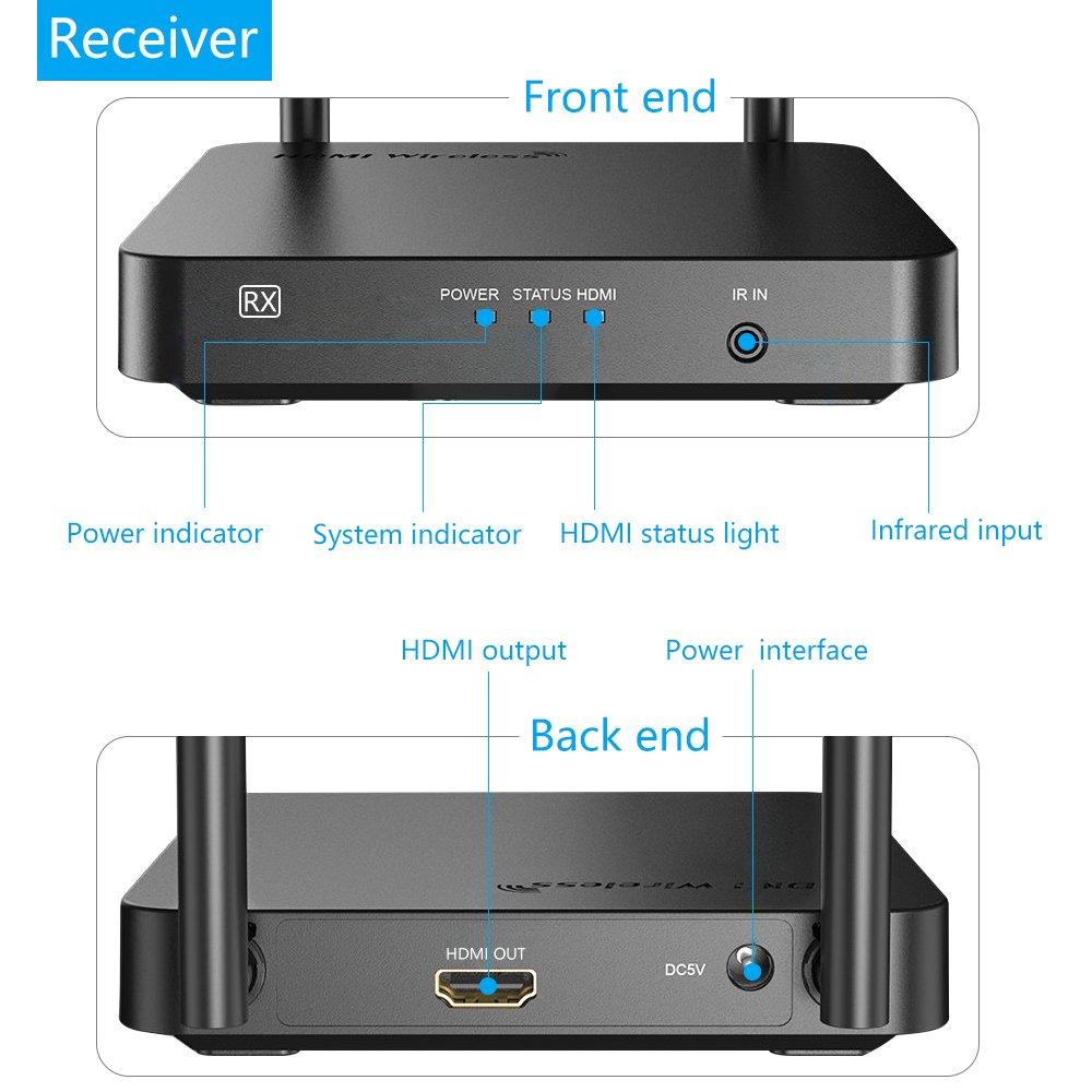 [2019] HDMI Wireless Extender, Nextrend Newest Wireless Transmitter and Receiver Kit Supporting Hd 1080P 3D Video&Digital Audio from Pc, Netflix, Ps4 to 1080P TV Projector with IR, Pro Version 328ft by NexTrend (Image #7)