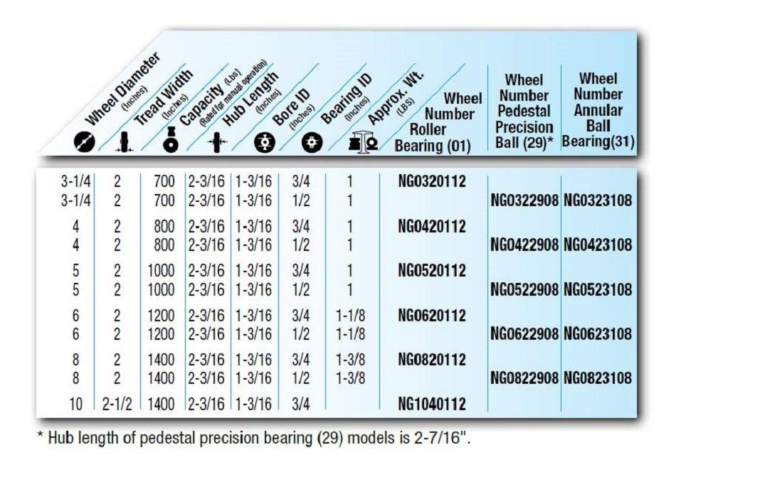 Albion NG0520112 5'' Diameter Maxim Glass-Filled Nylon Wheel, 2'' Tread Width, Roller Bearing, 2-3/16'' Hub Length, 1-3/16'' Bore ID, 3/4'' Bearing ID, 1000 lb. Capacity