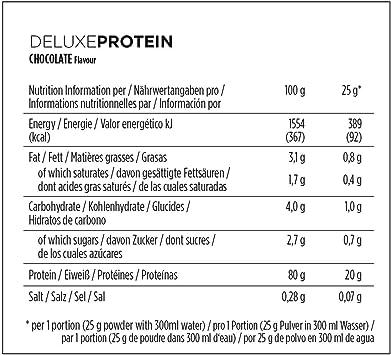 PowerBar DELUXE Protein Chocolate 500g - Suero de Leche en Polvo de alto Contenido en Proteínas-sin Azúcar y sin Grasa