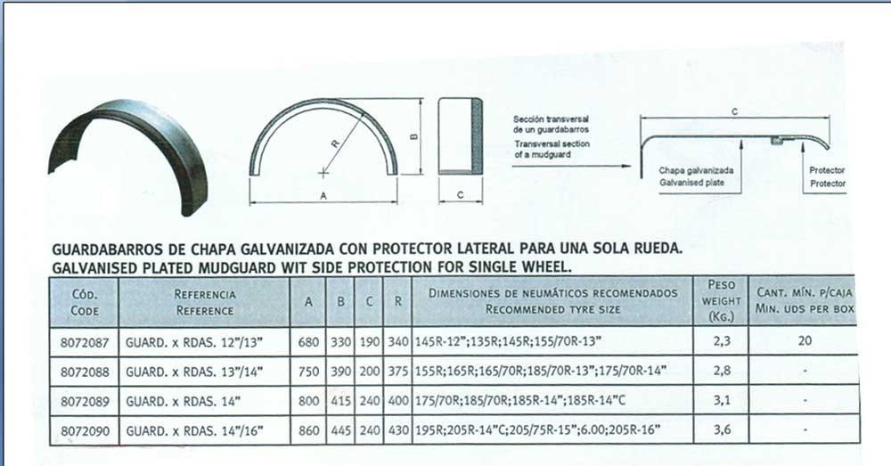 para ruedas 13 de remolque Guardabarro galvanizado con bord/ón de goma