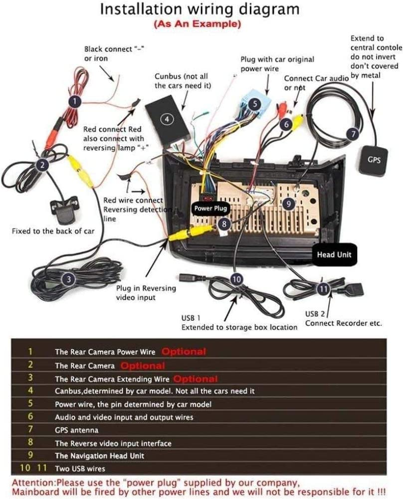 Android 8 1 Car Stereo Wiring Diagram - Database