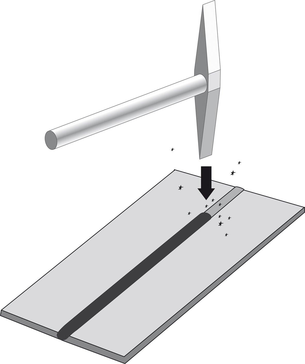 Fartools 150504/Hammer for Welding