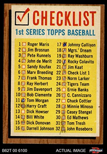 1962 Topps # 22 ERR Checklist 1 (Baseball Card) (Lists Cards 121 to 176 on the Back) Dean's Cards 2.5 - GD+