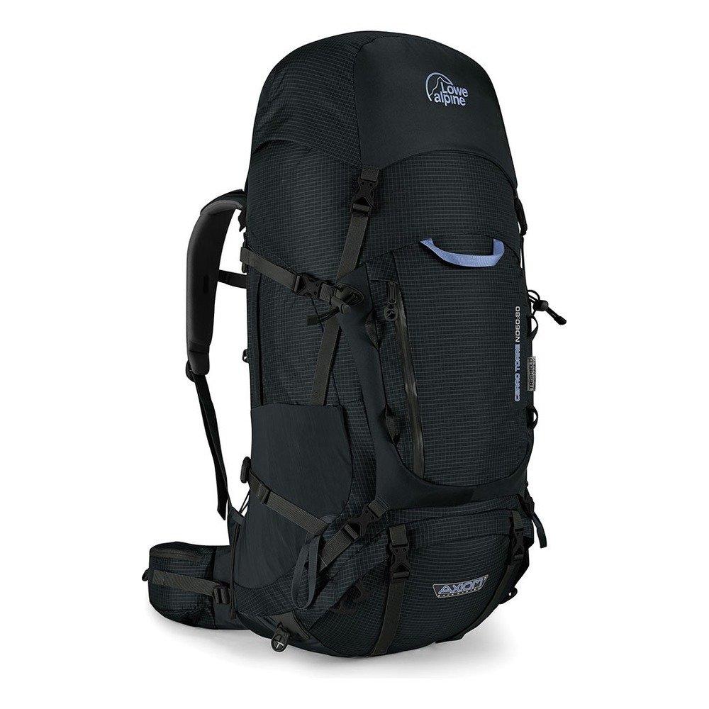 rucksack test backpack