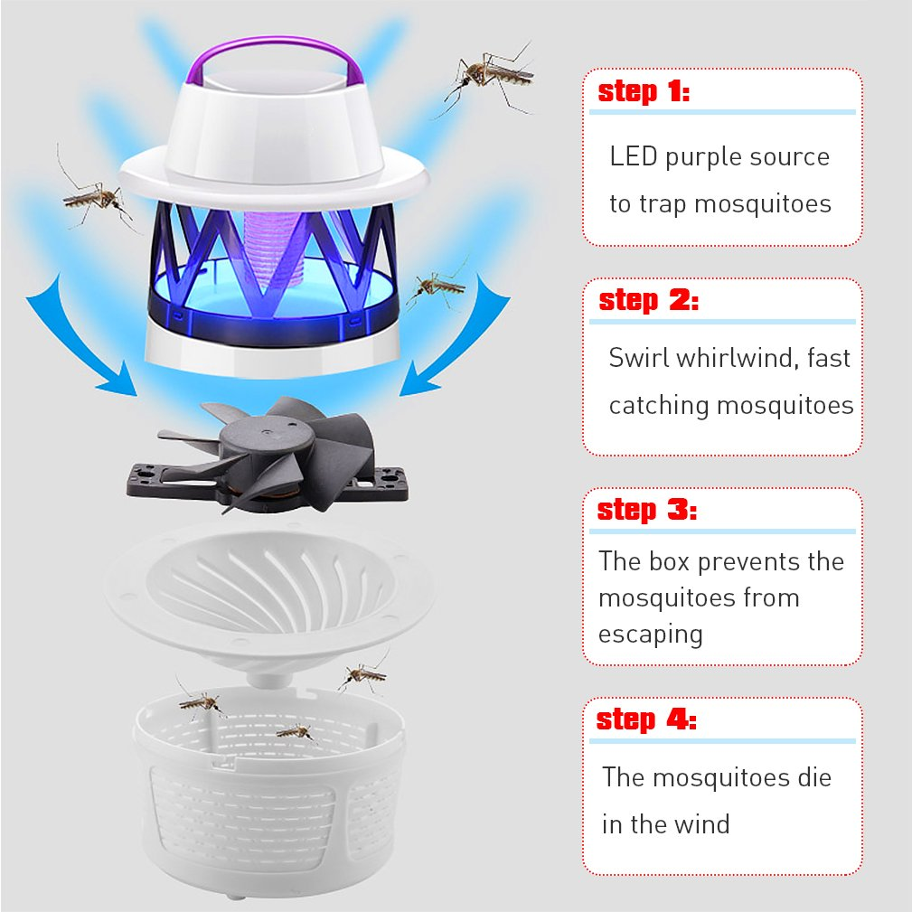 Mosquito Killerelectric Killerinsect Killermosquito Make You Perfect Trap Bug Zapper Electronic Killer Lamp Pest Night Light Uv Led Insect Fly For Home