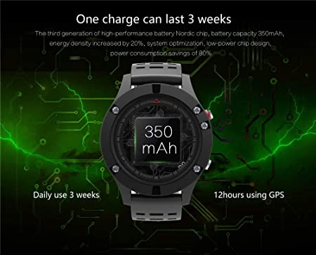 Amazon.com: Fengde F5 Smartwatch, IP67 Waterproof GPS Track ...