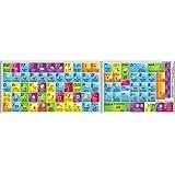 Adobe Lightroom - New Color Editing Keyboard Sticker