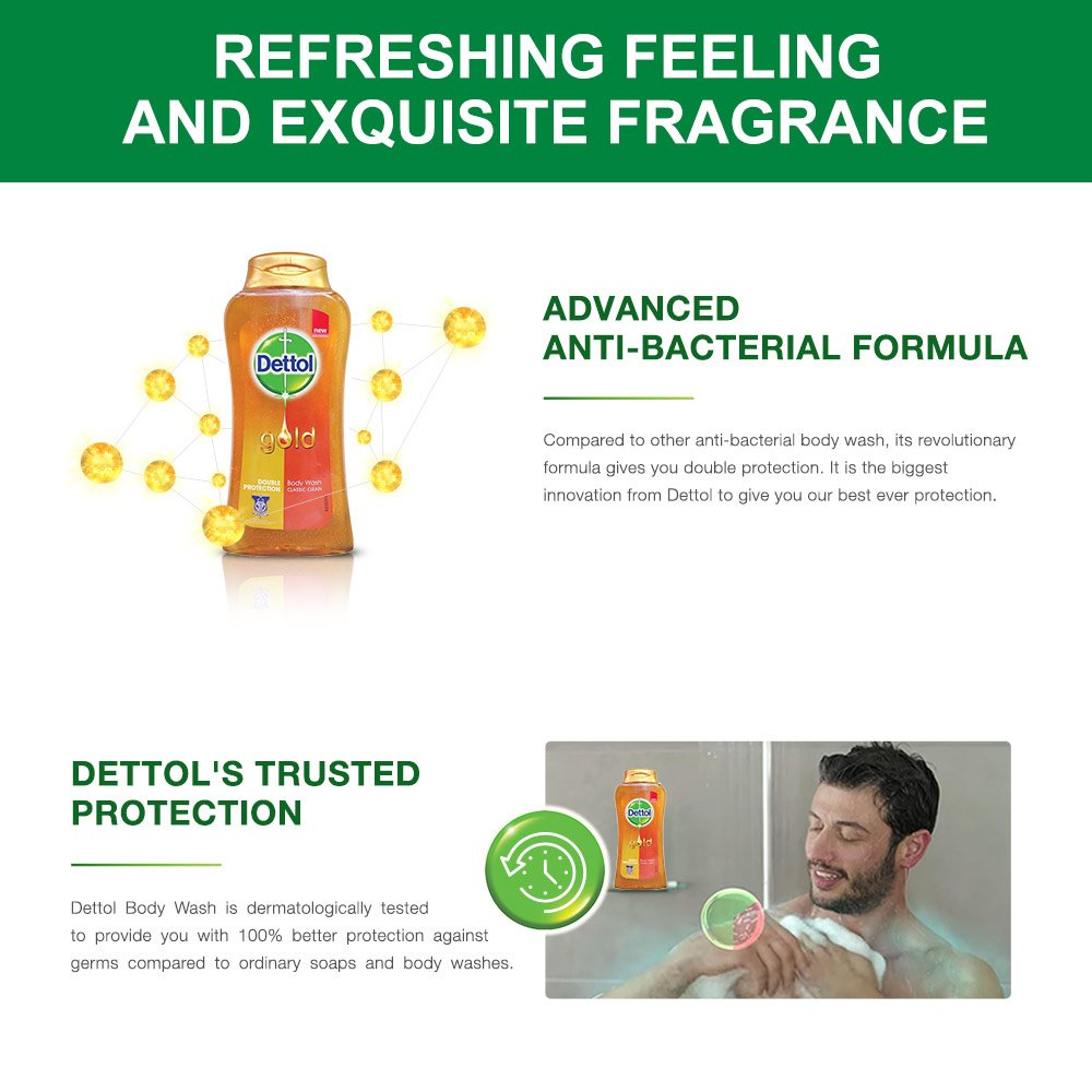 Buy Dettol Bodywash 250 Ml Classic Clean Online At Low Prices In Body Wash Refill Cool 450 India