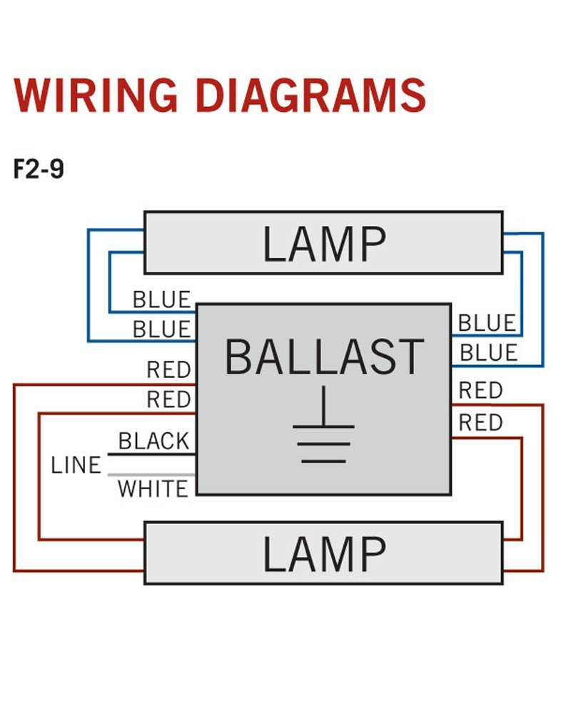 tfd601c40gbc trane wiring diagrams model e83d keystone ballast wiring diagram wiring resources  e83d keystone ballast wiring diagram