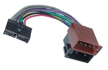 Clatronic AEG DIN ISO Auto Radio Adapter Kabel Stecker: Amazon.de ...