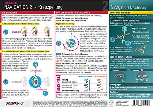 Navigation 2: Die Positionsbestimmung mit Hilfe der Kreuzpeilung