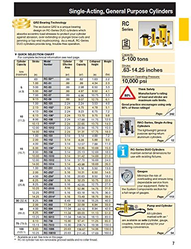 Enerpac RC-104 Single-Acting Alloy Steel Hydraulic Cylinder with 10 Ton Capacity, Single Port, 4.13'' Stroke by Enerpac (Image #3)