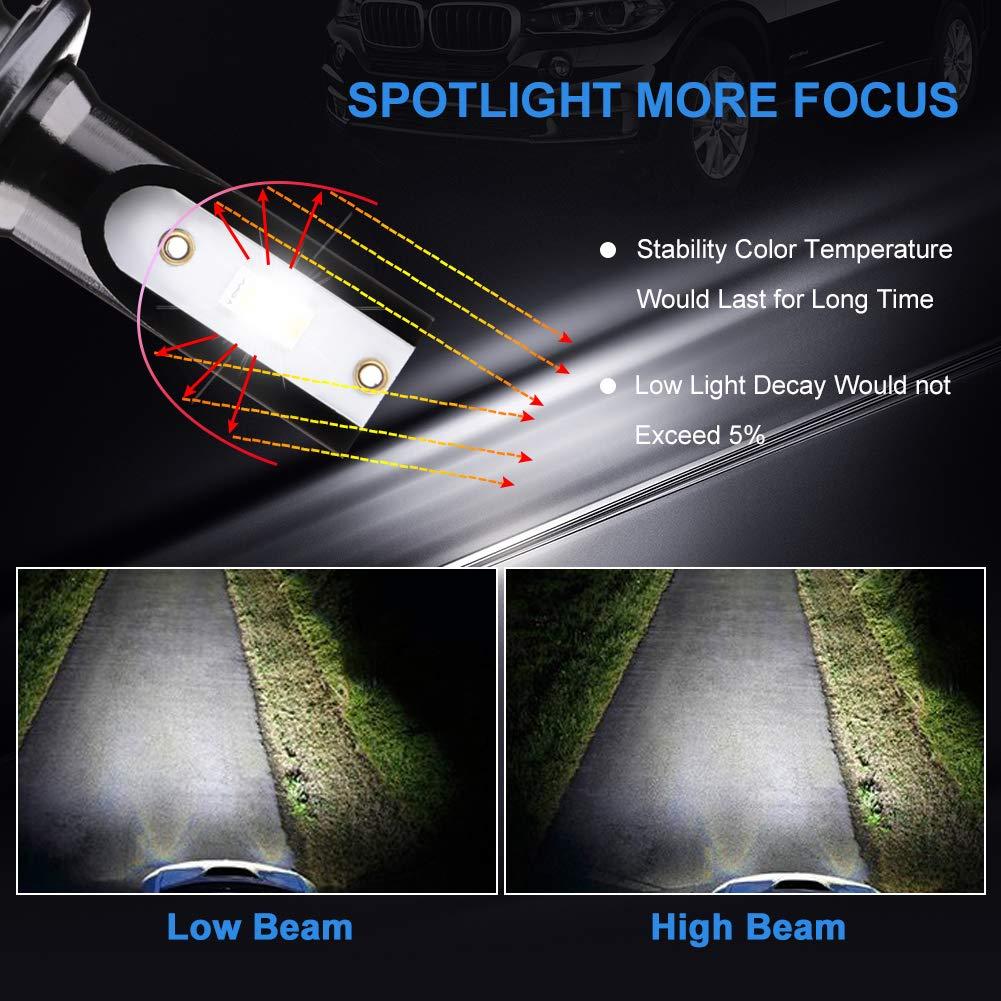 Nuovo 72W 12000LM Fari Abbaglianti o Anabbaglianti per Auto Kit 2 Anni Di Garanzia Bianco 6000K Sostituzione per Luci Alogene o Lampade Hid Lampada Xenon Luci LTPAG Lampadine H4 LED