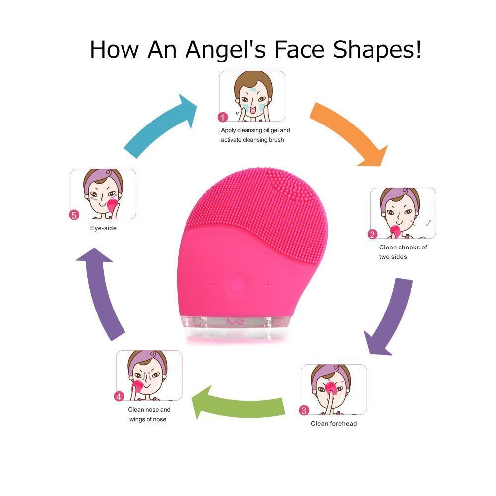 Facial Cleansing Brush - Electric Waterproof Silicone Face massager Anti-Aging Skin Cleanser and Deep Exfoliator - Makeup Removal Tool for Facial Polish and Scrub. 100% Satisfaction Guaranteed! in Pink or Blue (Pink)