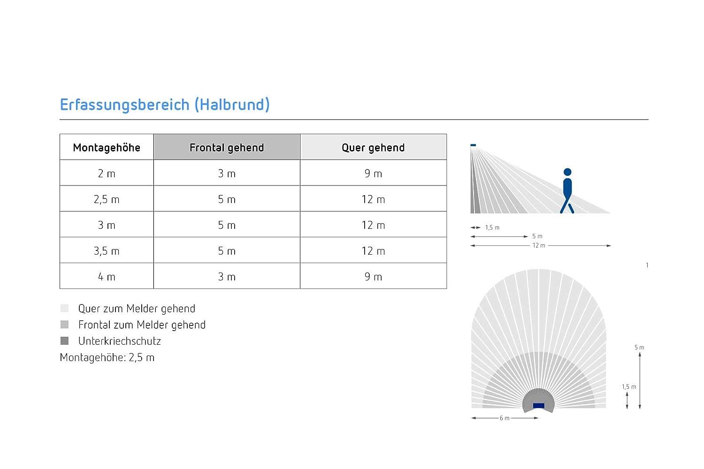 para exteriores /ángulo de detecci/ón de 180/° Theben theLuxa S180 WH 1010505 Sensor de movimiento blanco