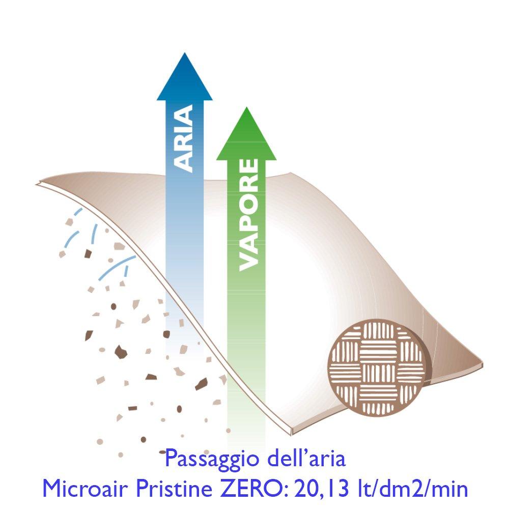 Coprimaterasso Antiacaro Alpretec Prezzi.Alpretec Microair Pristine Zero Coprimaterasso Barriera Antiacaro Matrimoniale Cm 170x200x22