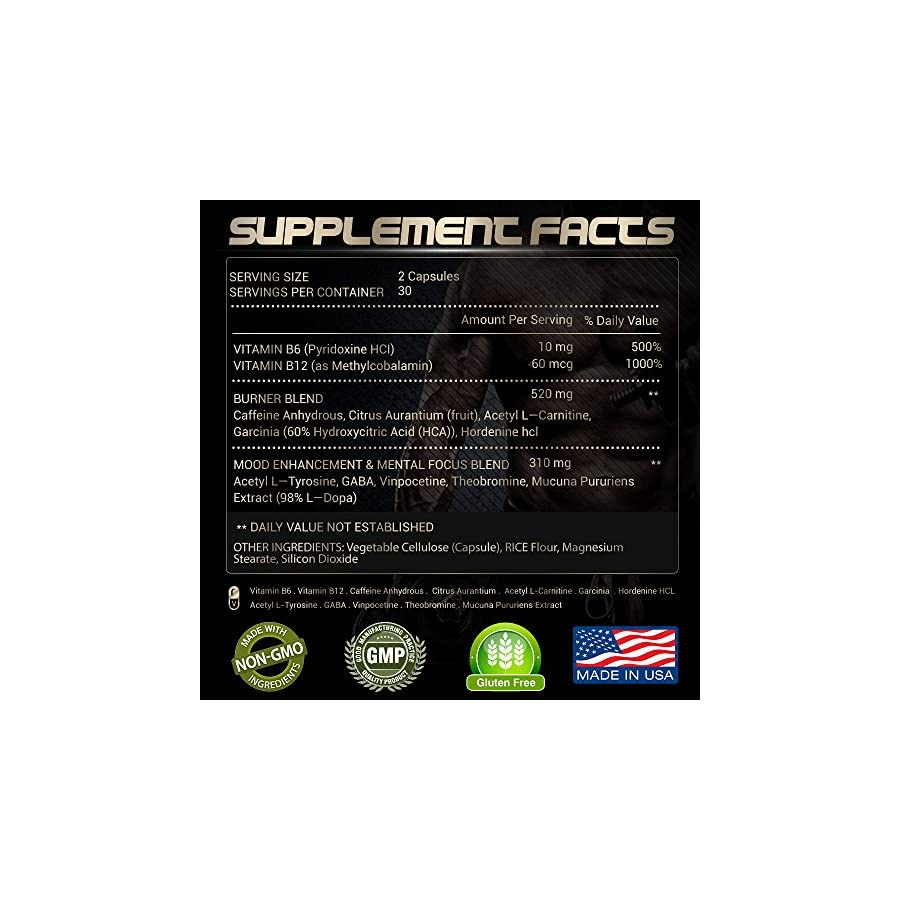 RARI Nutrition Lean Genes 100% Natural Fat Burner and Appetite Suppressant Mood Enhancement Vegan and Keto Friendly Men and Women No Shakes or Jitters Vegetable Capsules 60 Count