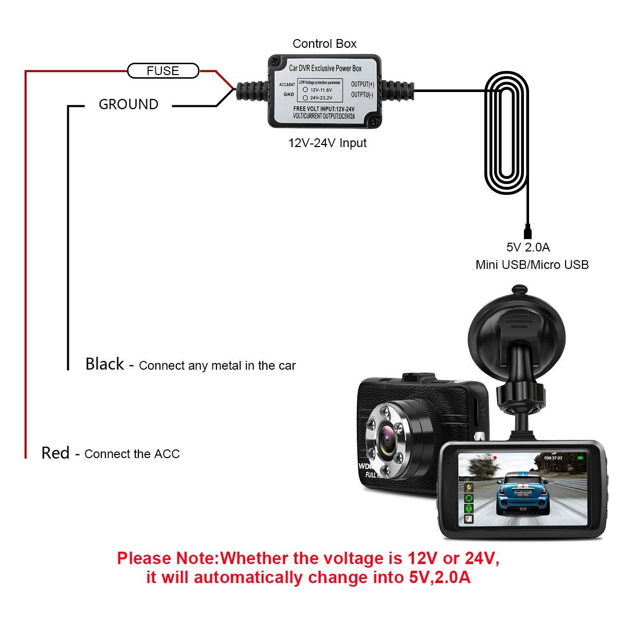 YaeCCC Mini USB Cable kit for GPS Tracker with Fuse Holder for Continuous Vehicle Tracking