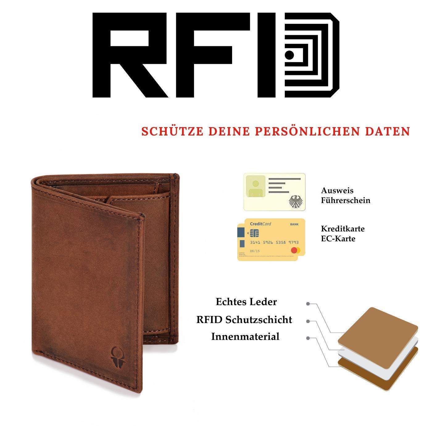 fafcb33257d3a Donbolso Leder Geldbörse Rom - Geldbeutel klein mit RFID Schutz - Mini  Portemonnaie für Herren und Damen - Slim Wallet mit Münzfach - Braun   Amazon.de  ...