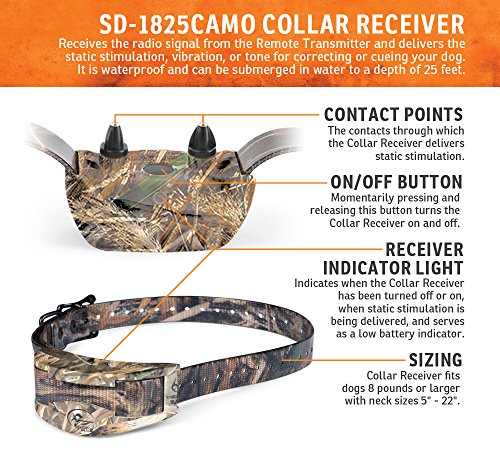 SportDOG Brand WetlandHunter 1825 Add-A-Dog Collar - Additional, Replacement, or Extra Collar for Your Camouflage Remote Trainer - Waterproof and Rechargeable with Tone, Vibration, and Shock by SportDOG Brand (Image #2)